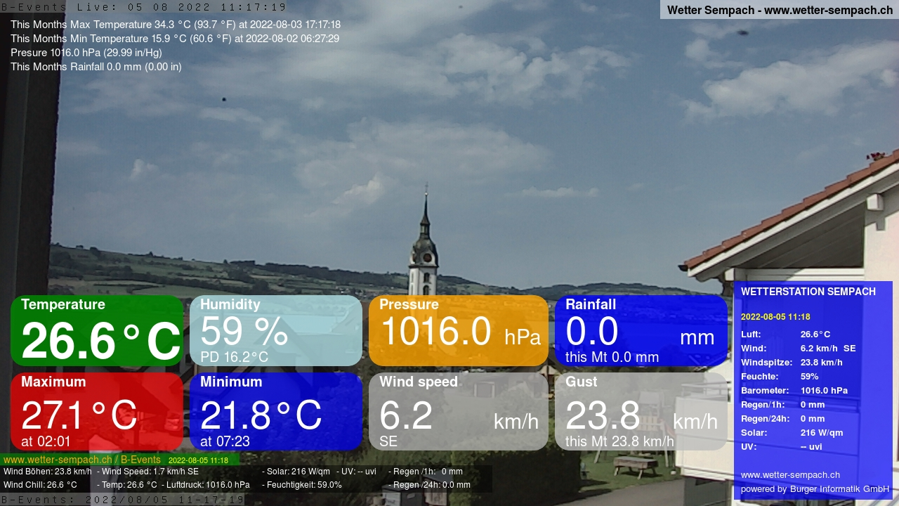 Webcam Wetterstation Sempach