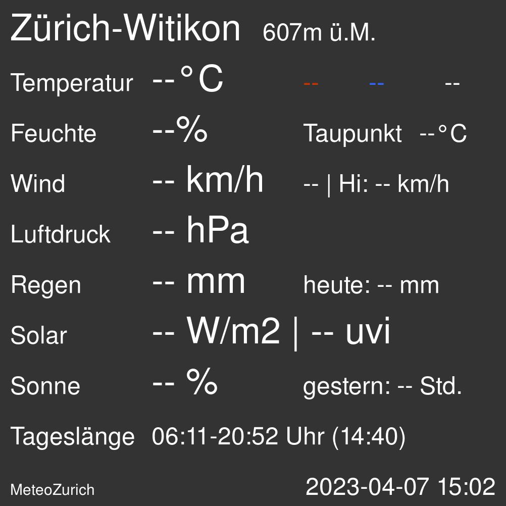 Wetterübersicht Zürich-Witikon